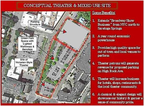 Theater District 1